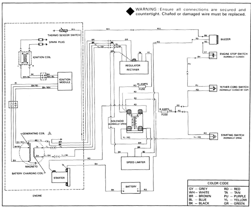 Wiring Diagram For 1977 Tahiti – readingrat.net