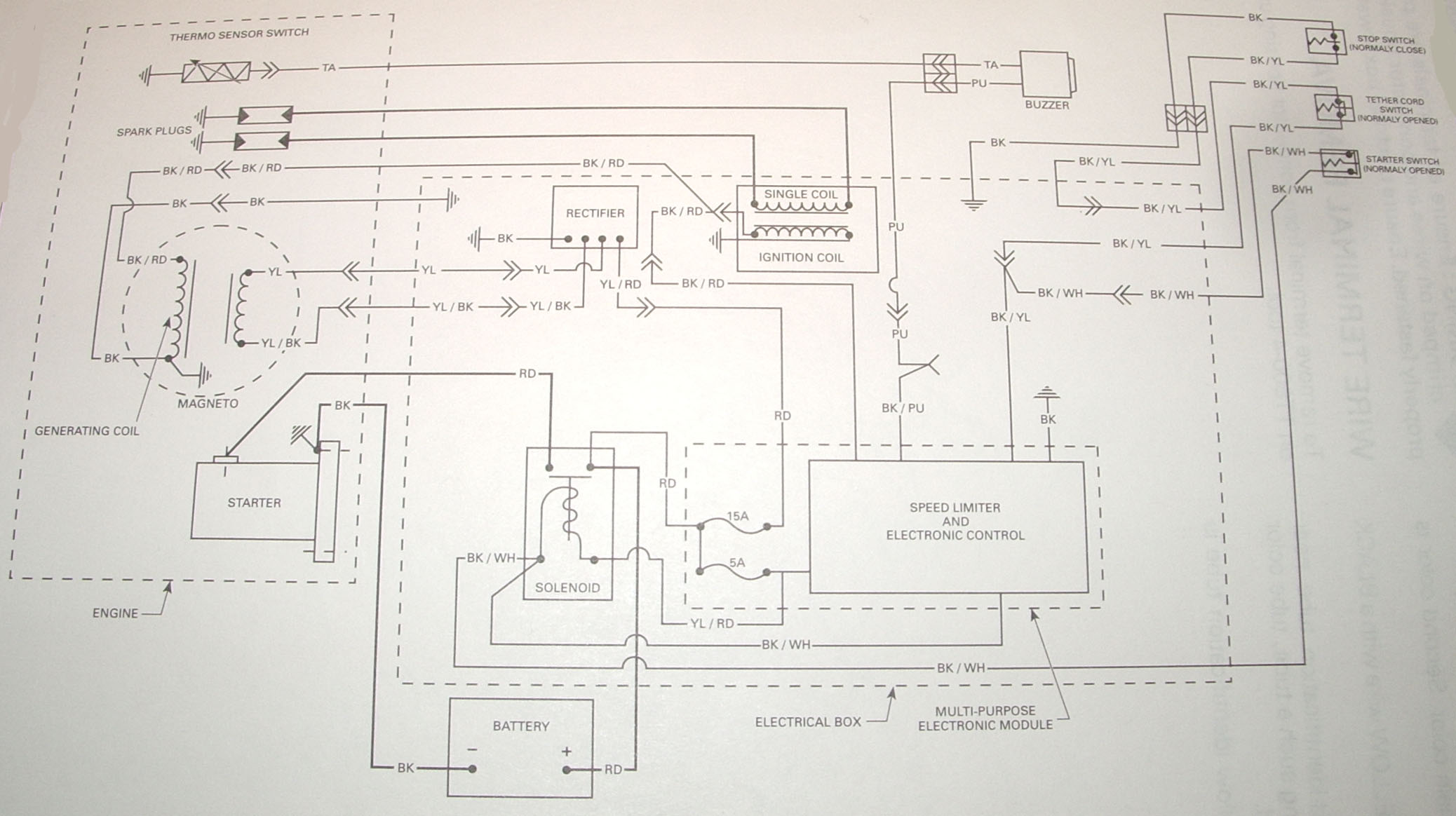 Yamaha Superjet Wiring Diagram Not Lossing Super Jet Data Rh 8 Hrc Solarhandel De Motorcycle Schematics