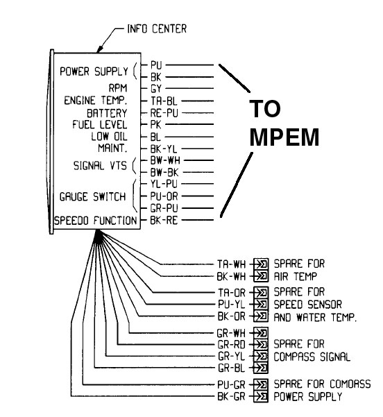 rpm/temp/batt/fuel/oil/maint/vts/speedo wire schematic