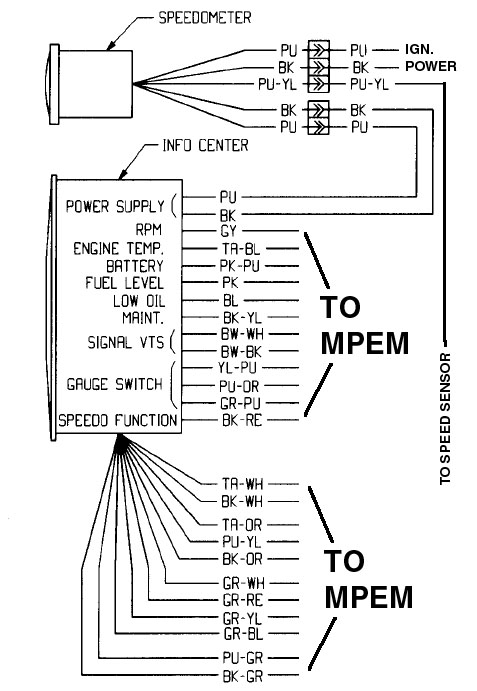 rpm/temp/batt/fuel/oil/maint/vts/speedo/air temp/compass wire schematic