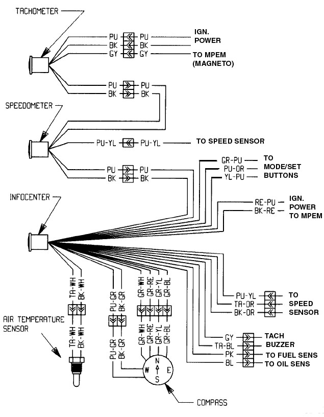 observations on sea doo gauges similarities 1998 Seadoo XP at 1997 Seadoo Xp Vts Wiring Diagram