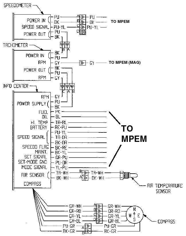 1996 883 harley xl sportster wiring diagram harley wiring harness diagram wiring diagram