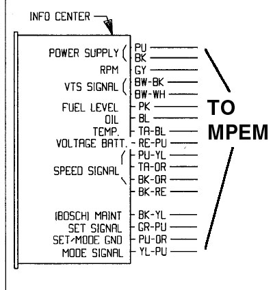 observations on sea doo gauges similarities 1997 Seadoo SPX at 1997 Seadoo Xp Vts Wiring Diagram