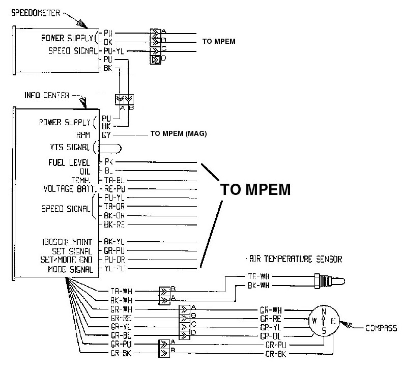 w9900gtxrfigauges observations on sea doo gauges similarities free 1994 sea doo jet ski wiring diagram at gsmx.co